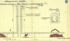 Зарисовка части галлерей спасского водопровода из доклада Алексеева
