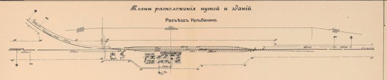 План расположения путей и зданий ст.Кульбакино